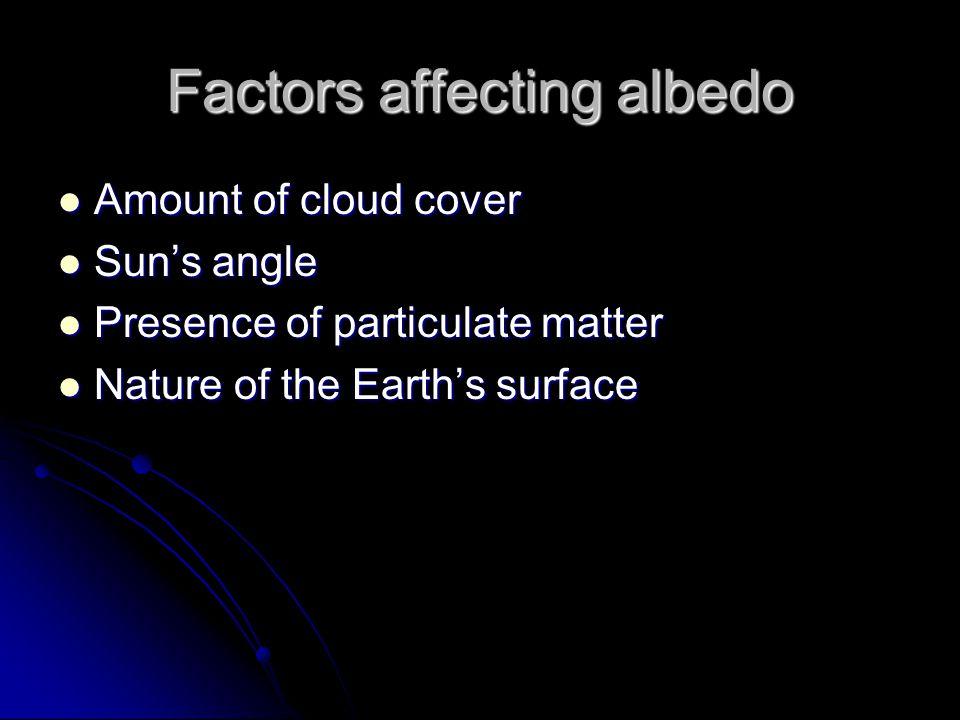 Factors affecting albedo