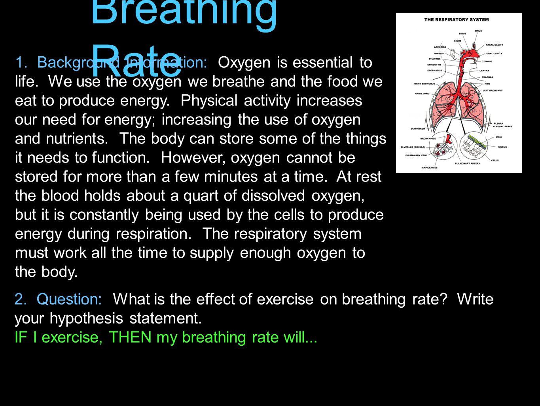 Breathing Rate