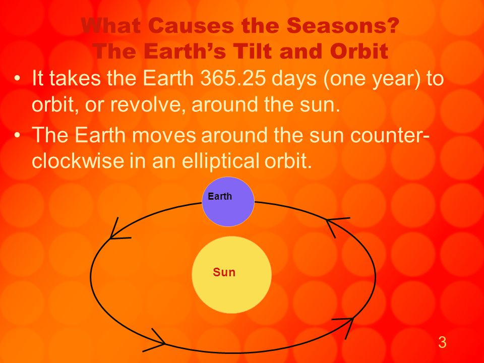 What Causes the Seasons The Earth's Tilt and Orbit
