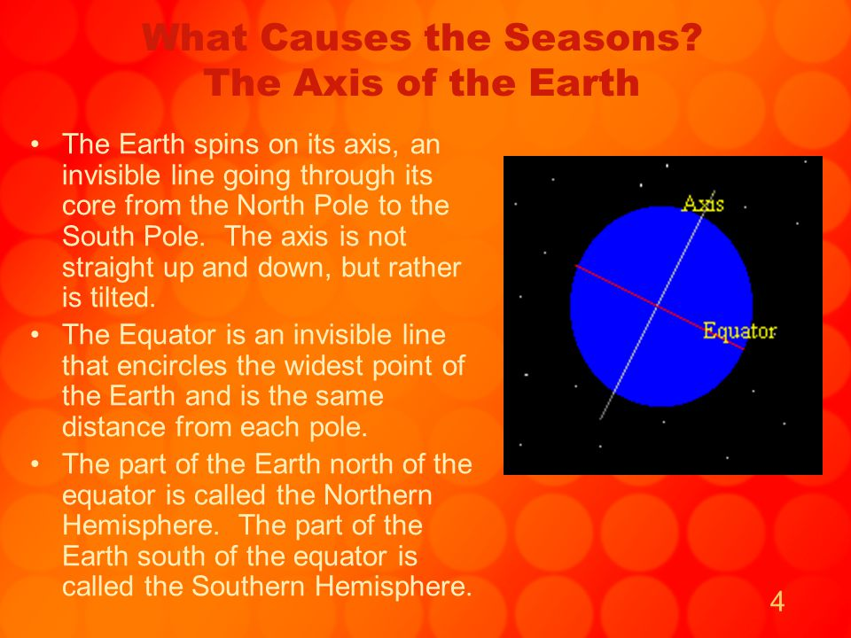 What Causes the Seasons The Axis of the Earth