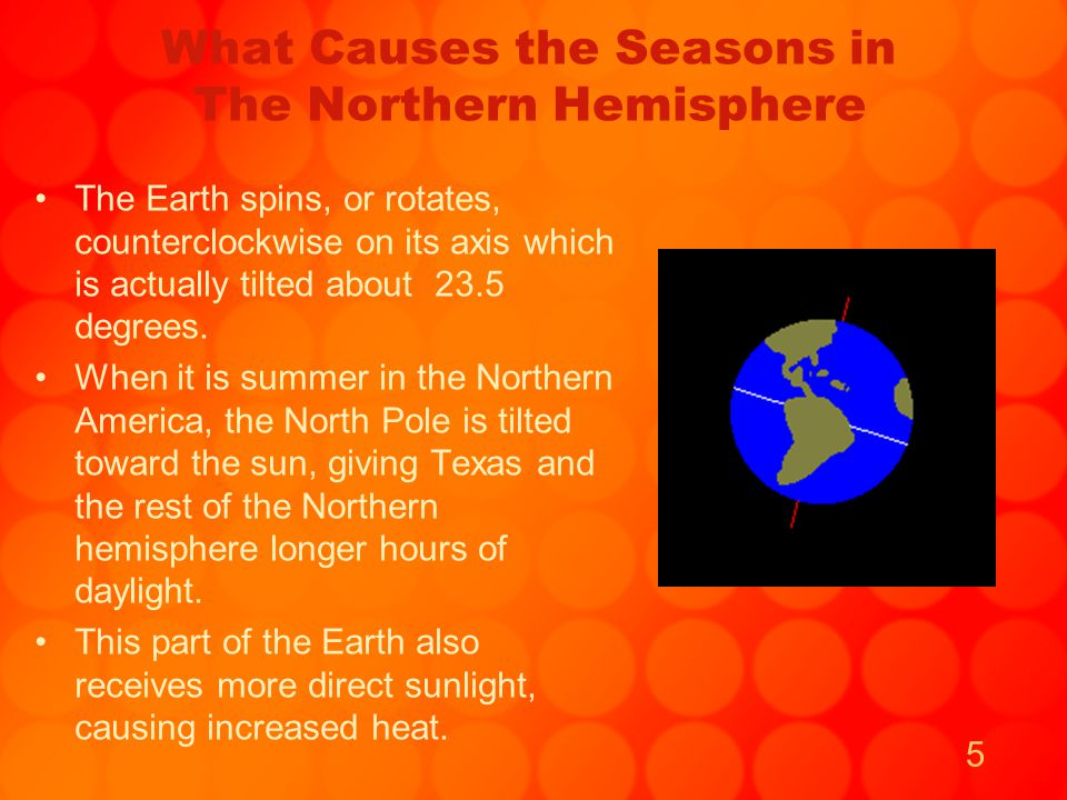 What Causes the Seasons in The Northern Hemisphere