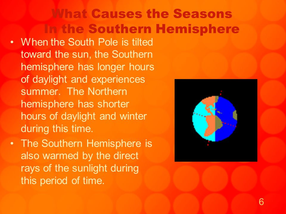 What Causes the Seasons In the Southern Hemisphere