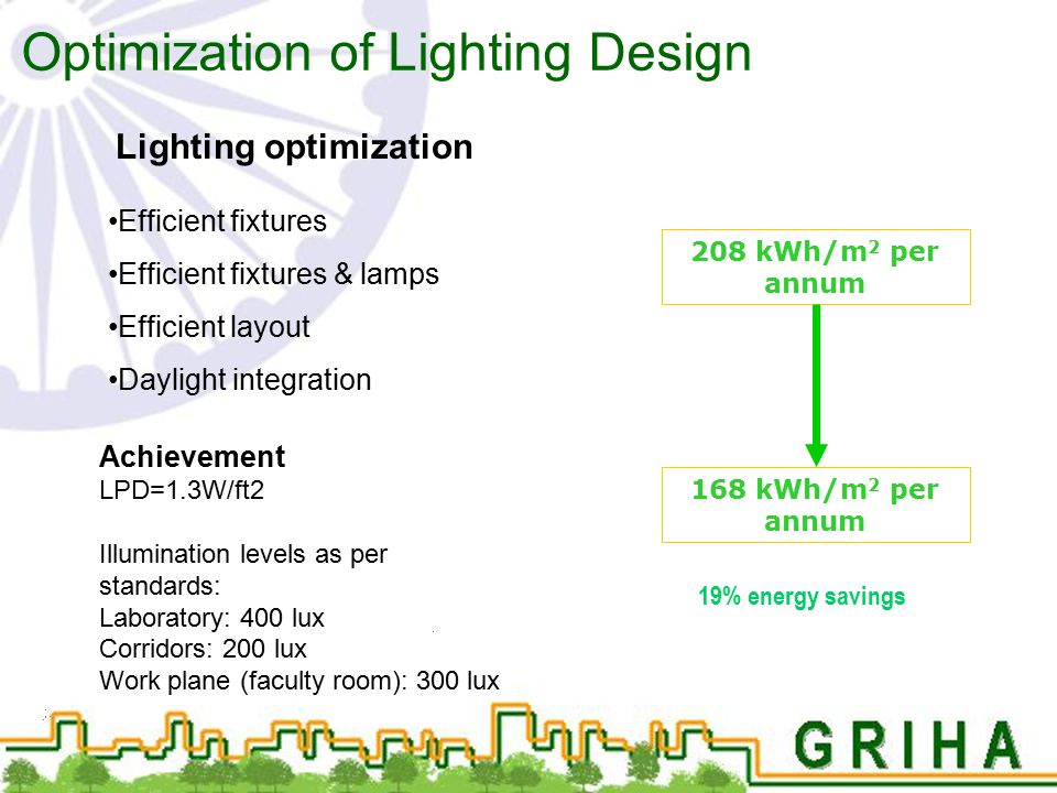 Optimization of Lighting Design