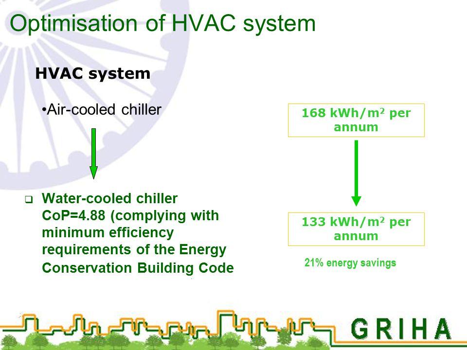 Optimisation of HVAC system