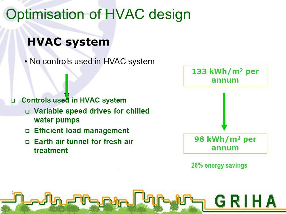 Optimisation of HVAC design