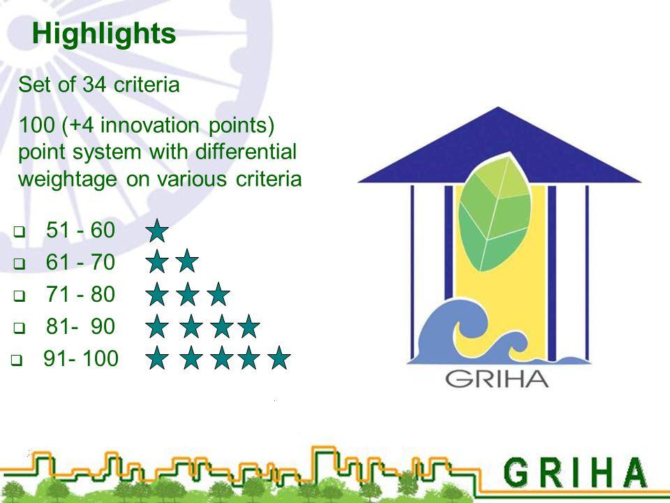 Highlights Set of 34 criteria