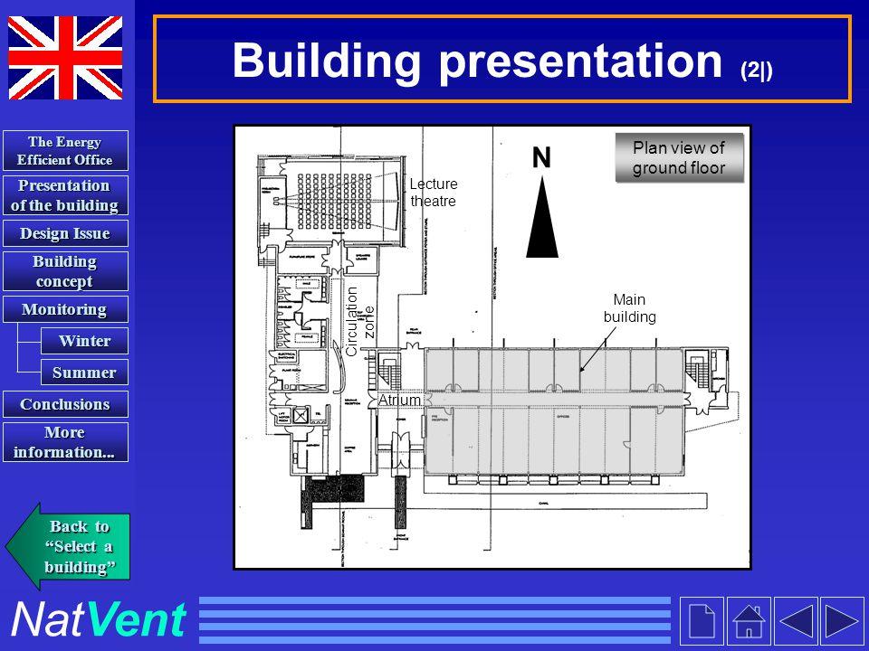 Building presentation (2|)