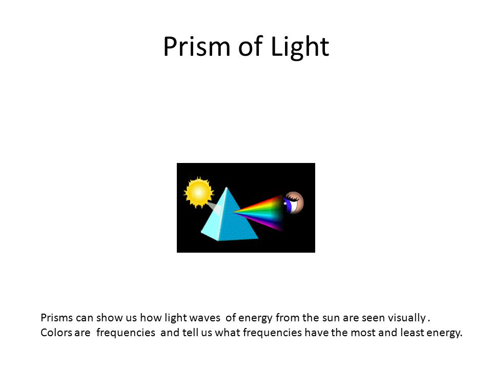 Prism of Light Prisms can show us how light waves of energy from the sun are seen visually .