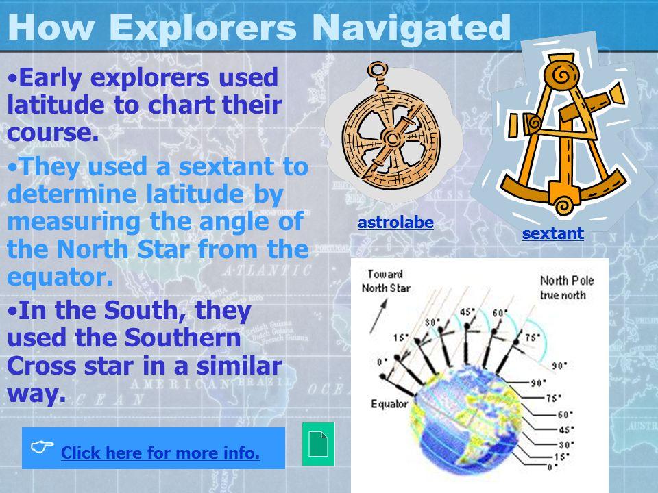 How Explorers Navigated