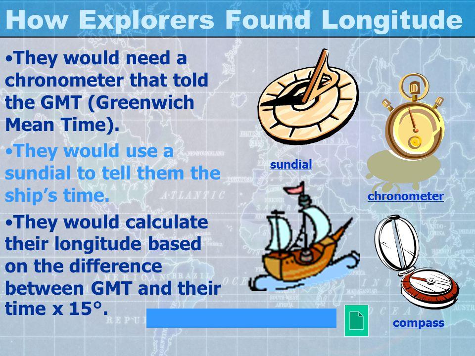 How Explorers Found Longitude