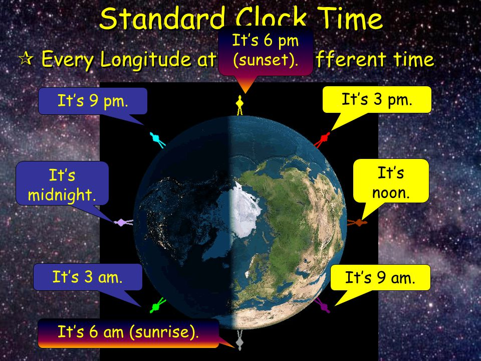 Standard Clock Time Every Longitude at slightly different time