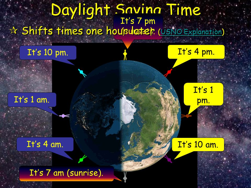Daylight Saving Time Shifts times one hour later (USNO Explanation)