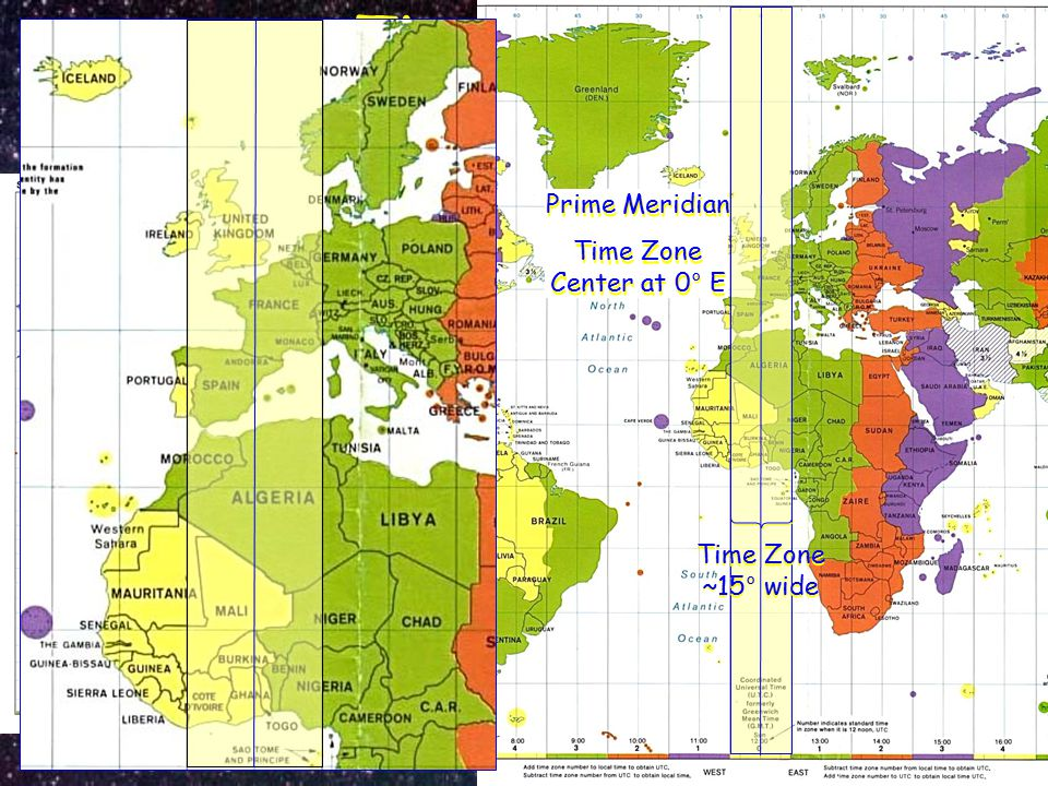 Time Zones Politics complicates things … Prime Meridian