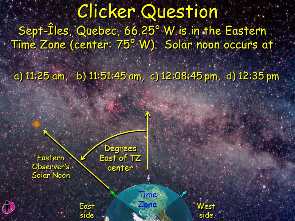 Clicker Question Sept-Îles, Quebec, 66.25° W is in the Eastern Time Zone (center: 75° W). Solar noon occurs at.