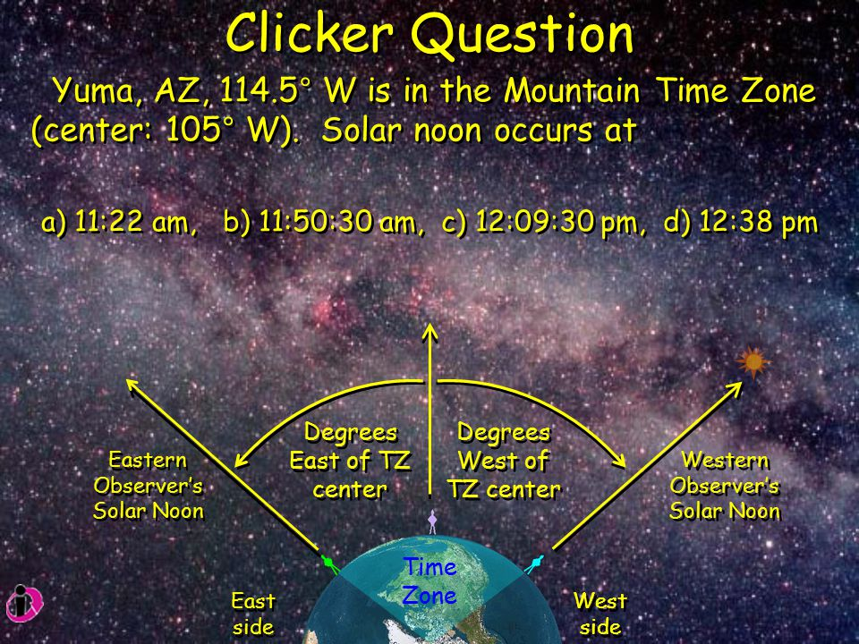 Clicker Question Yuma, AZ, 114.5° W is in the Mountain Time Zone (center: 105° W). Solar noon occurs at.