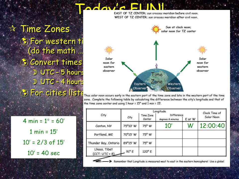 Today's FUN! Time Zones. For western time zones, determine center longitude (do the math … it's easy!)