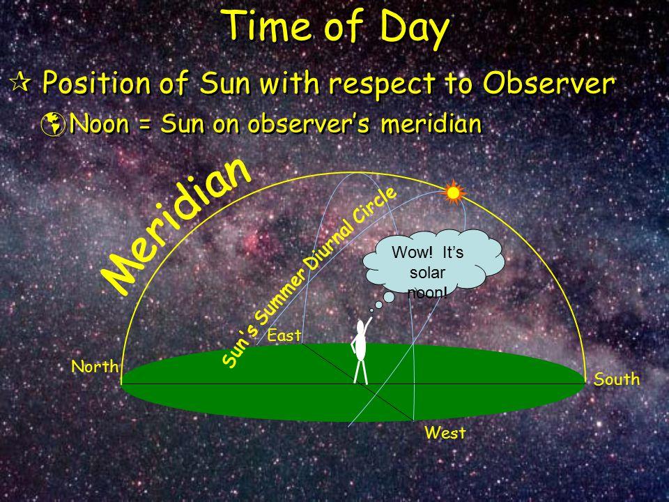 noon solar astronomy - photo #16