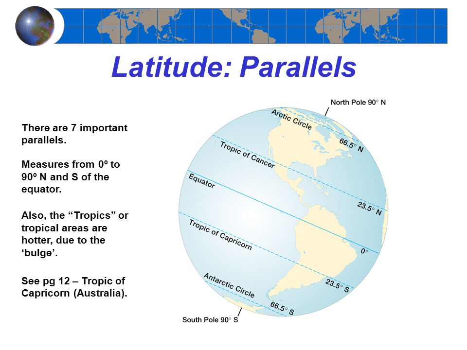 Latitude: Parallels There are 7 important parallels.