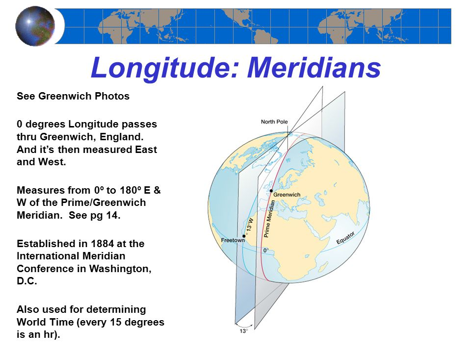 Longitude: Meridians See Greenwich Photos