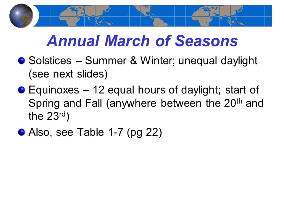 Annual March of Seasons