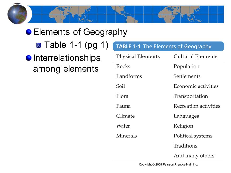 Elements of Geography Table 1-1 (pg 1) Interrelationships among elements