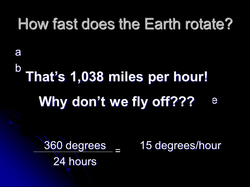 How fast does the Earth rotate