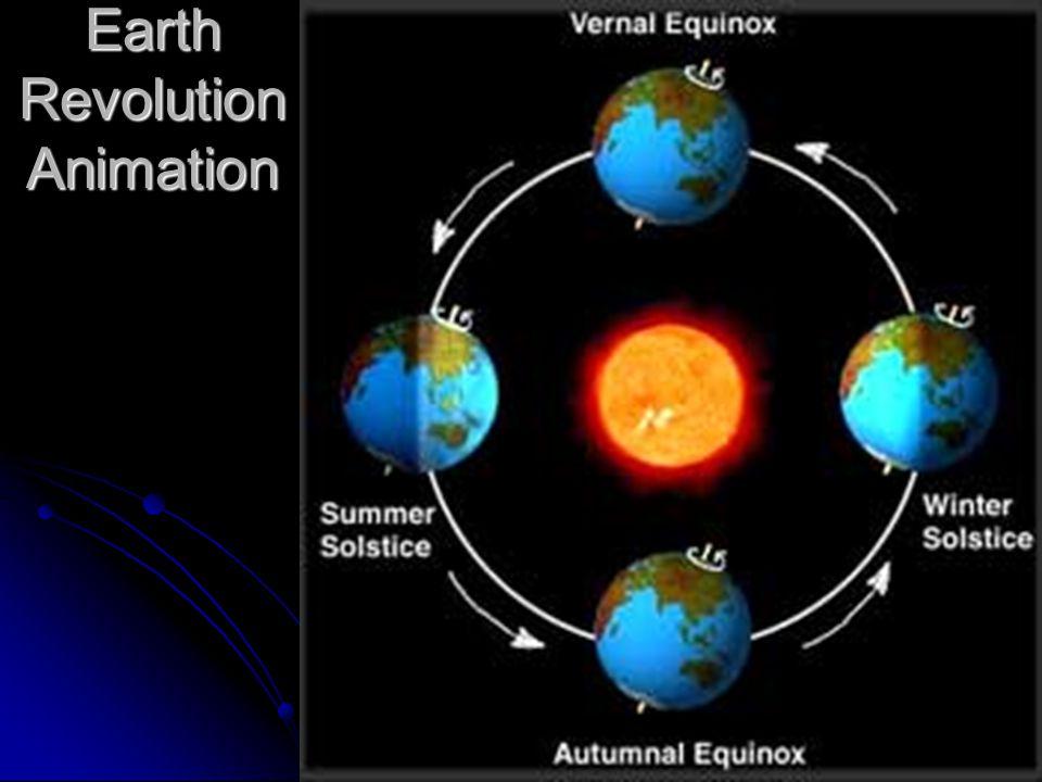 Earth Revolution Animation