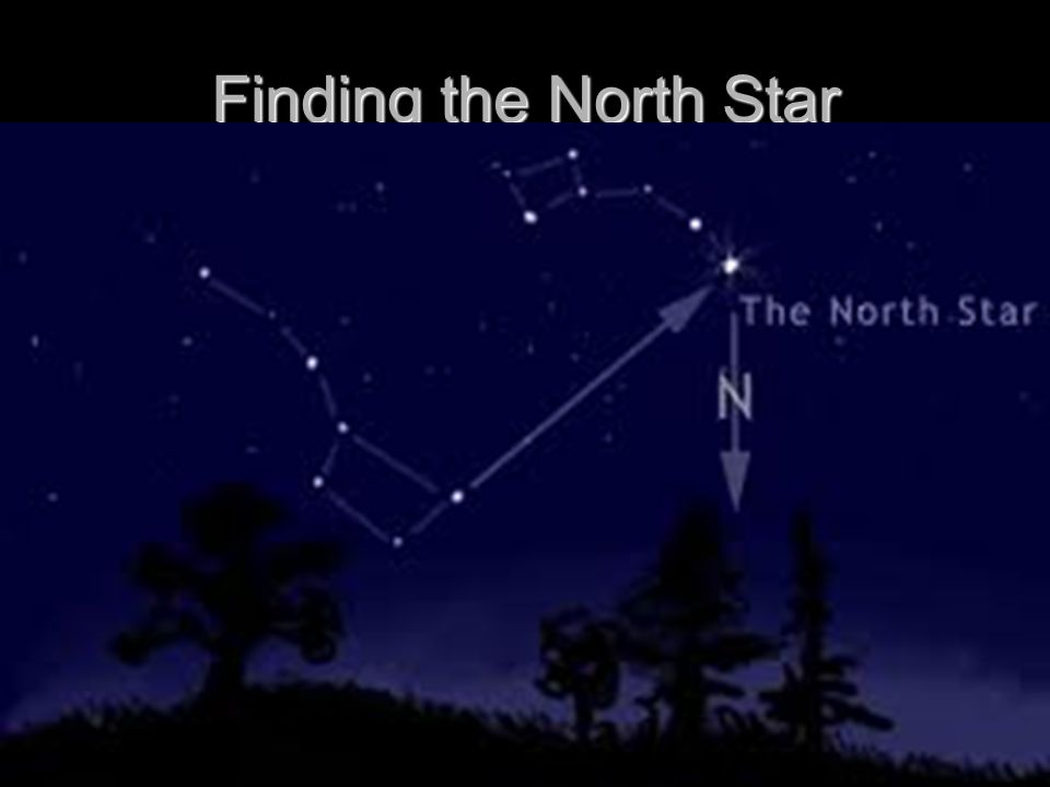 Finding the North Star