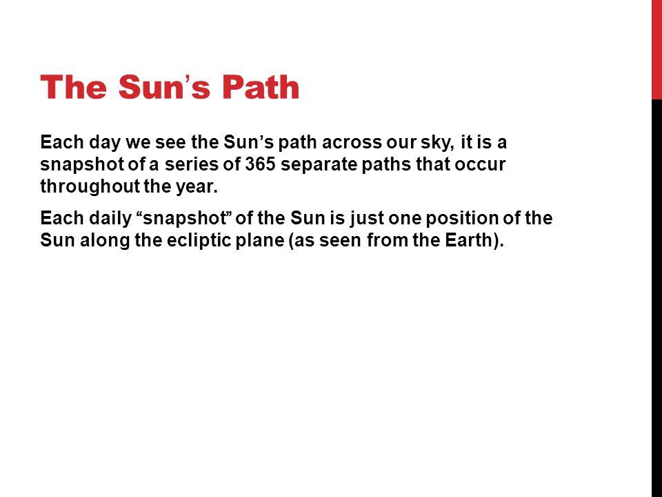 The Sun's Path