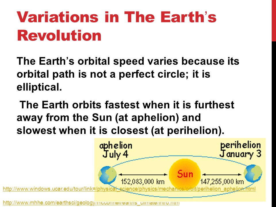 Variations in The Earth's Revolution