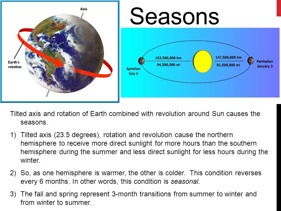 Seasons Tilted axis and rotation of Earth combined with revolution around Sun causes the seasons.