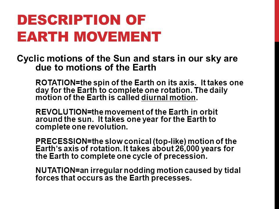 Description of Earth Movement