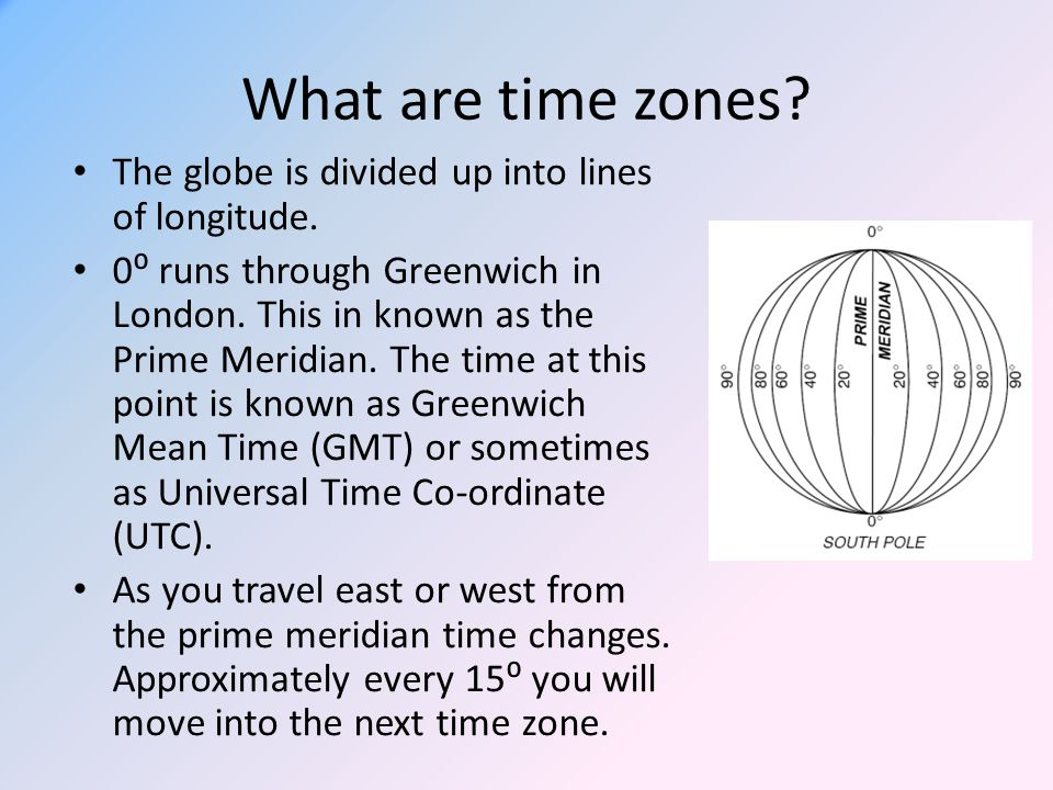 What are time zones The globe is divided up into lines of longitude.