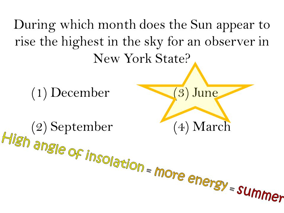 During which month does the Sun appear to rise the highest in the sky for an observer in New York State