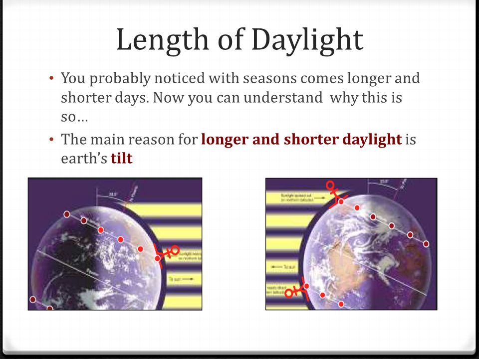 Length of Daylight You probably noticed with seasons comes longer and shorter days. Now you can understand why this is so…