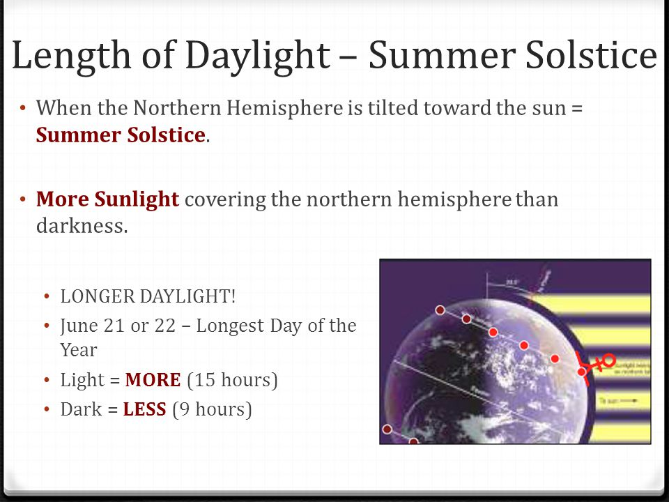 Length of Daylight – Summer Solstice