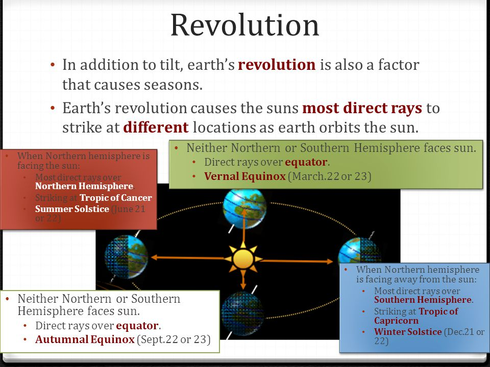Revolution In addition to tilt, earth's revolution is also a factor that causes seasons.
