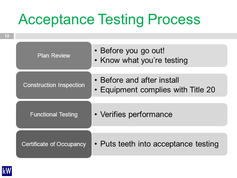 Acceptance Testing Process