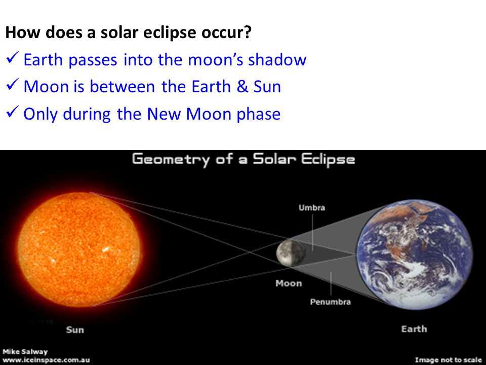 How does a solar eclipse occur