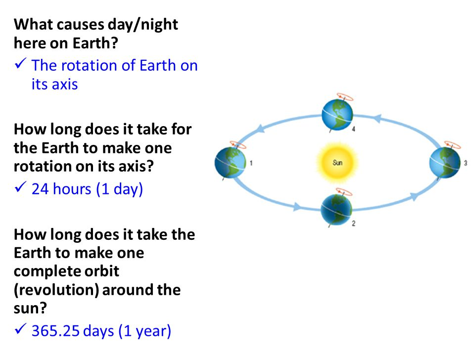 What causes day/night here on Earth