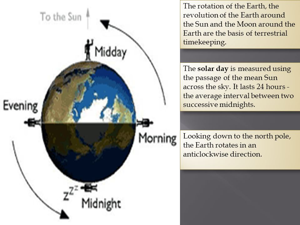 The rotation of the Earth, the revolution of the Earth around the Sun and the Moon around the Earth are the basis of terrestrial timekeeping.