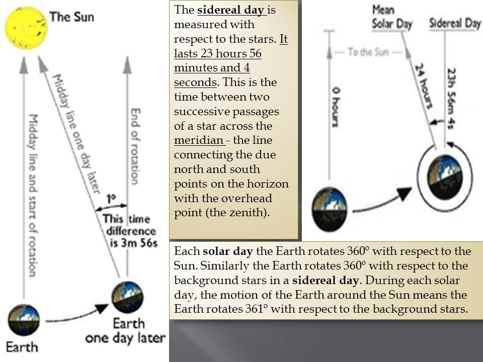 The sidereal day is measured with respect to the stars