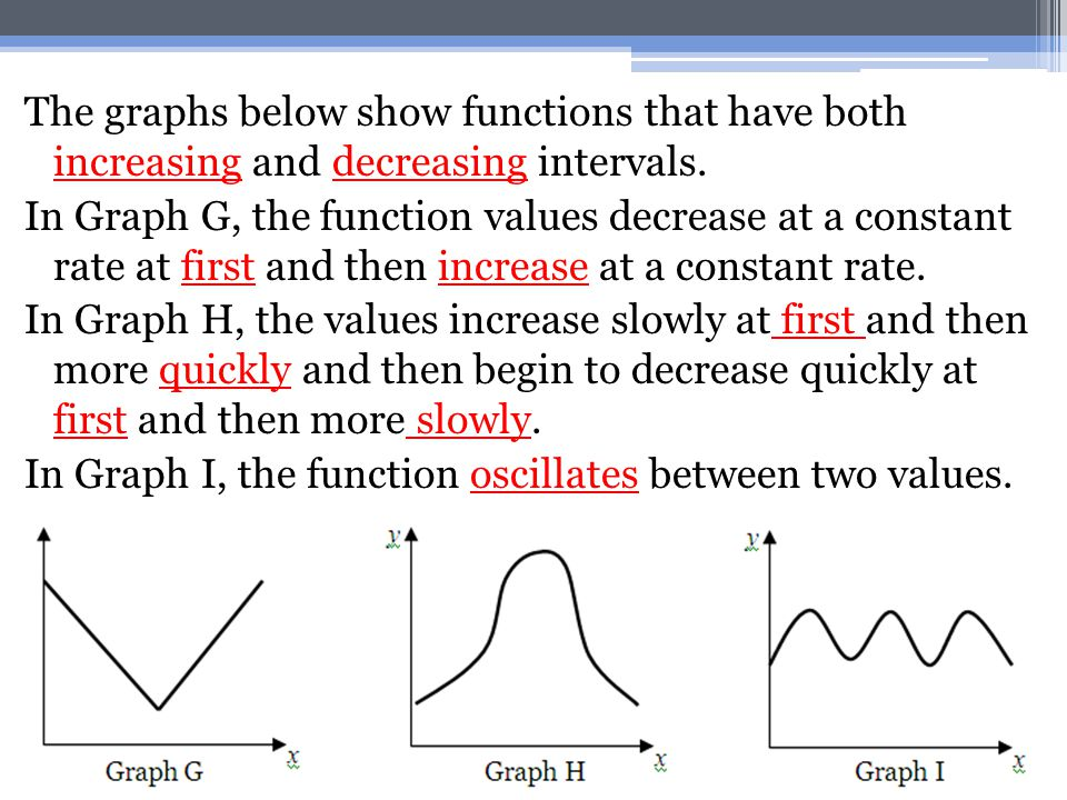 The graphs below show functions that have both increasing and decreasing intervals.