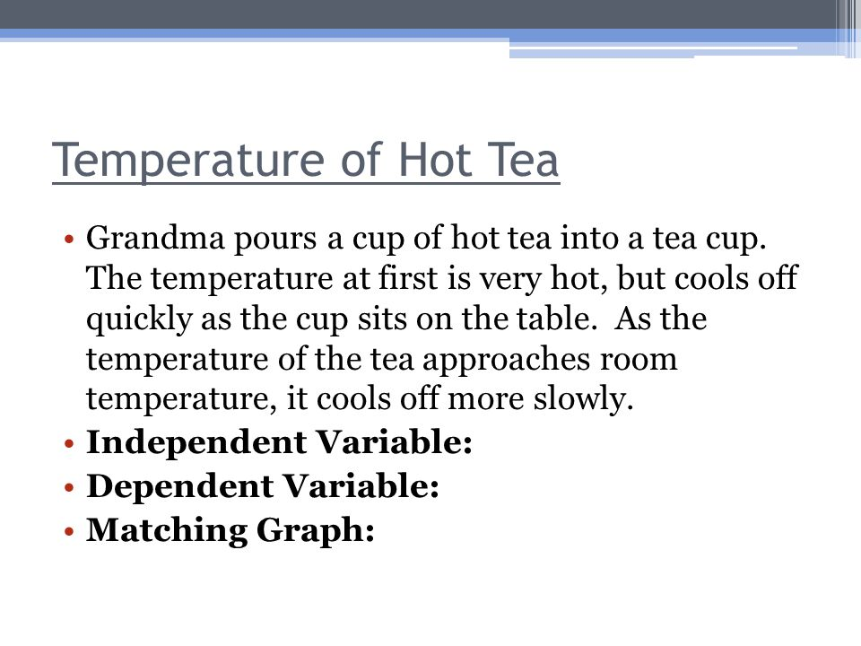 Temperature of Hot Tea