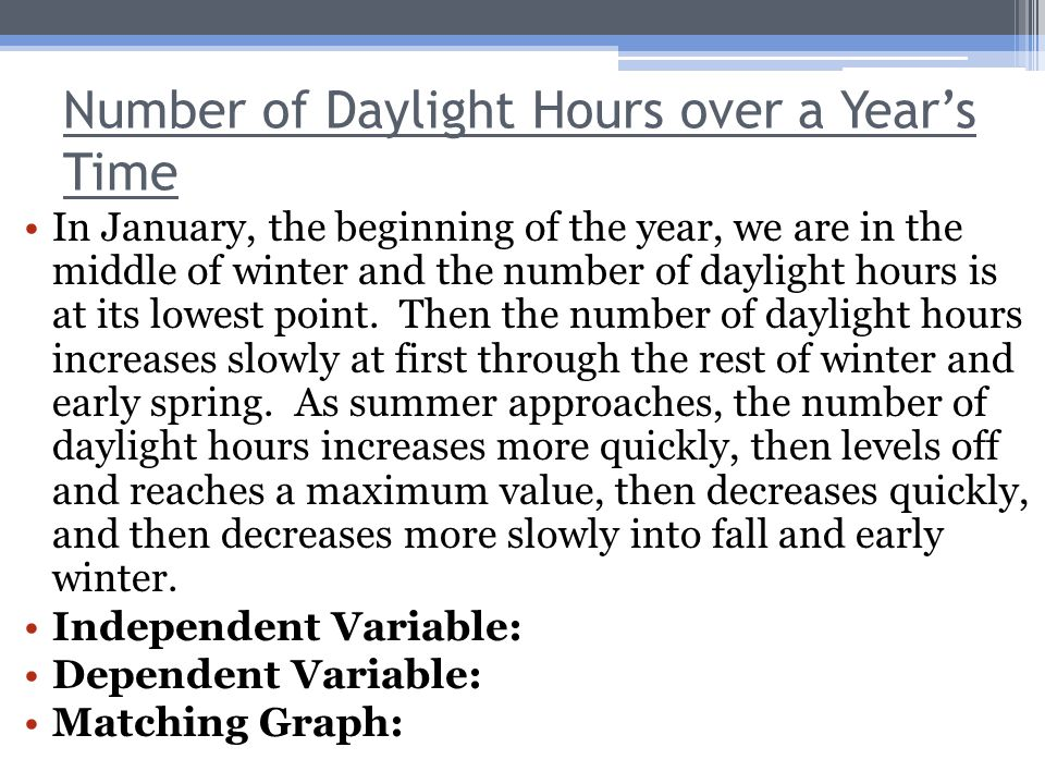 Number of Daylight Hours over a Year's Time