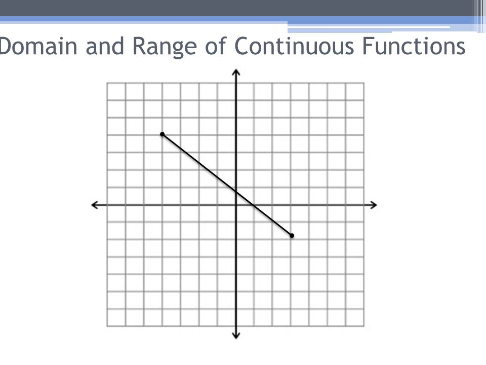 Domain and Range of Continuous Functions
