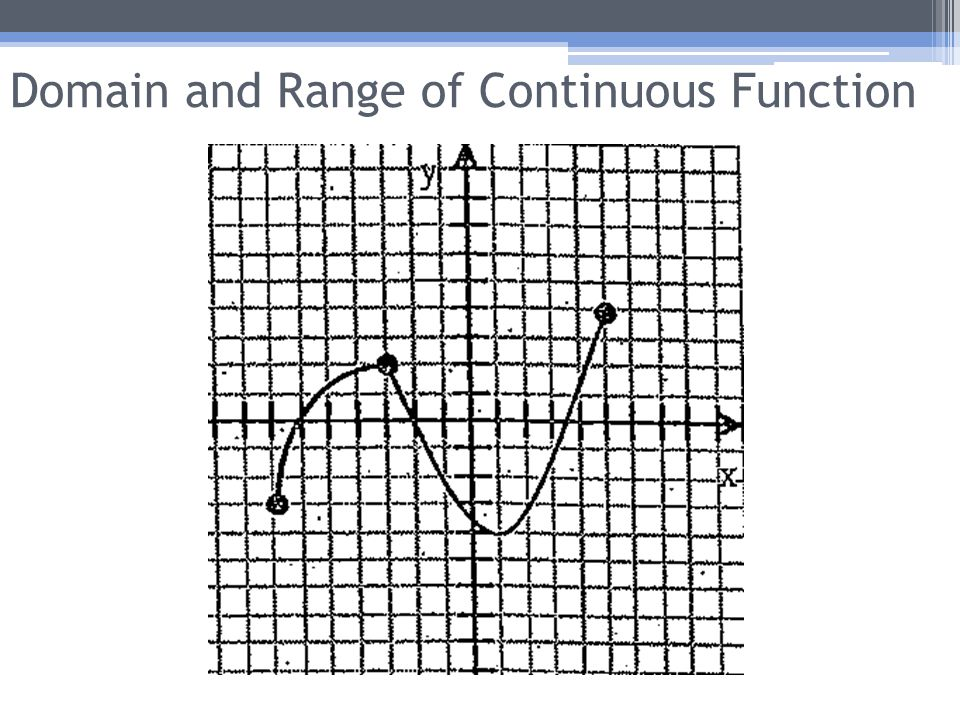 Domain and Range of Continuous Function
