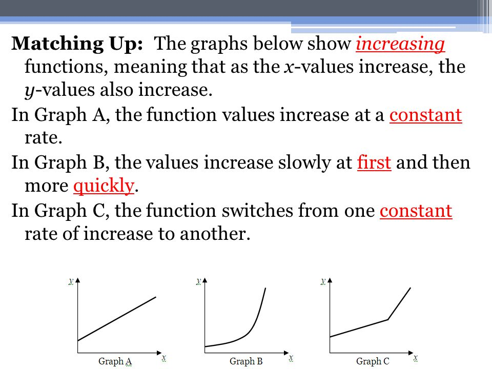 Matching Up: The graphs below show increasing functions, meaning that as the x-values increase, the y-values also increase.