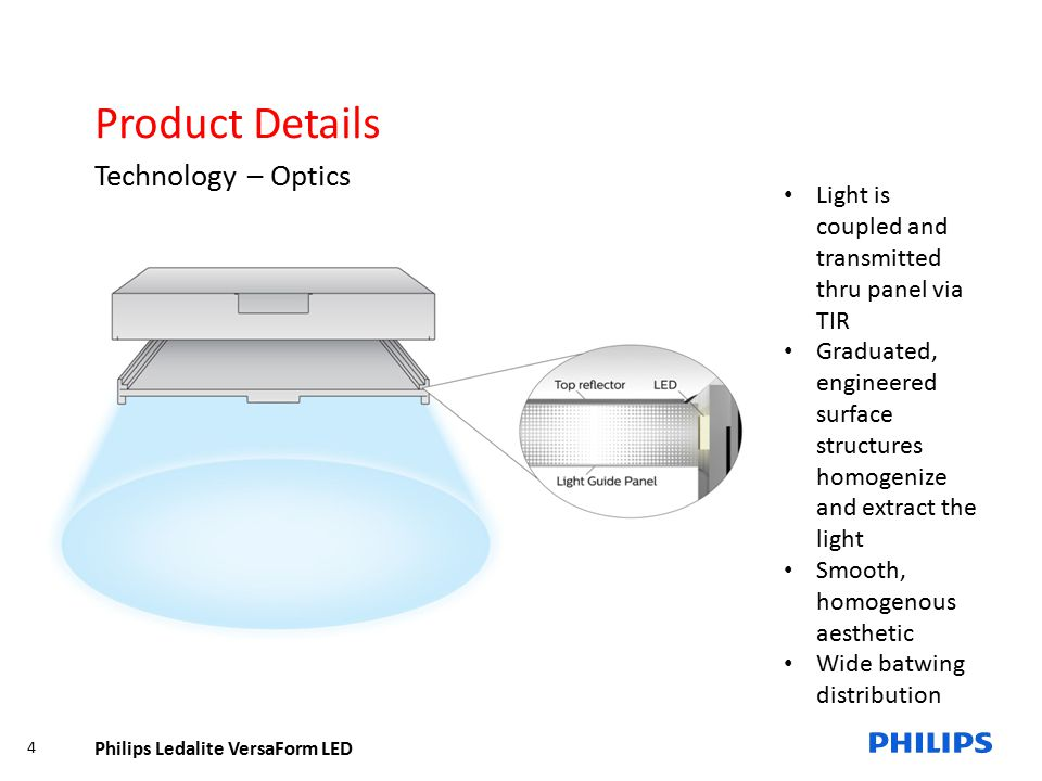 Product Details Technology – Optics