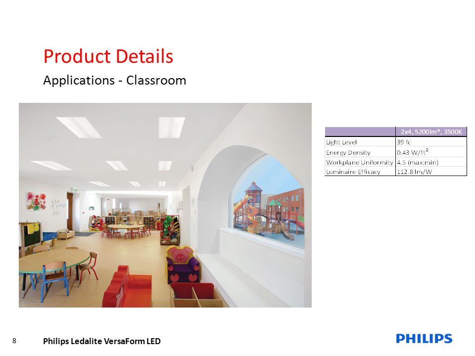 Product Details Applications - Classroom